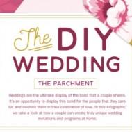 Creating Your Ideal Wedding Invitation