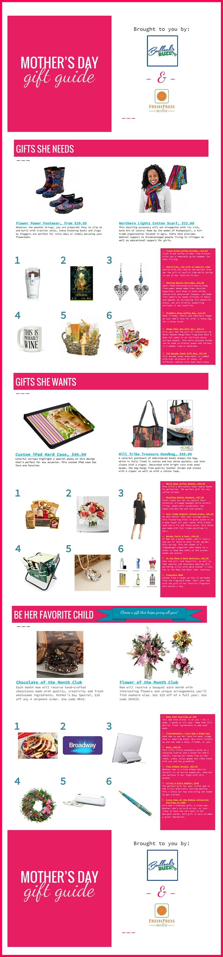 Last Minute Mothers Day gift guide 2a