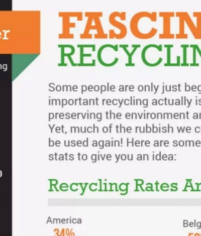 Recycling: Are You Doing Enough To Stop Your Waste Heading to Landfill Sites?